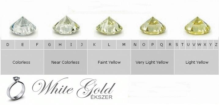 gyémánt szín